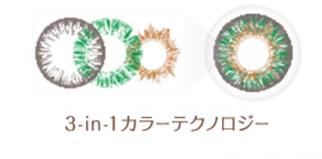 3-in-1カラーテクノロジー