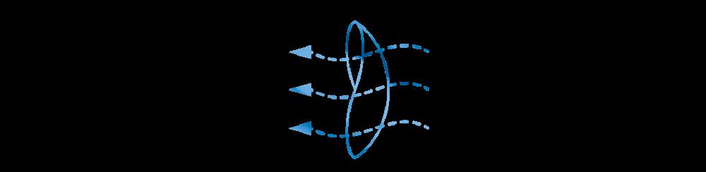 アクアロックス 酸素透過性
